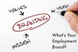 what is employee branding